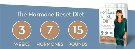 Reset Detox Diet by The Hormone Reset Diet Dr Gottfried Callinan