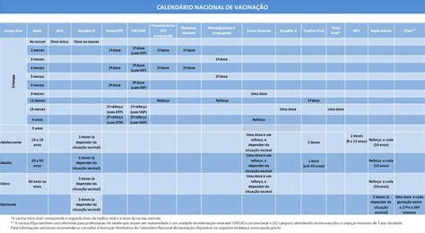 calwndario de vacina mudan 231 as no calend 225 rio de vacina 231 227 o