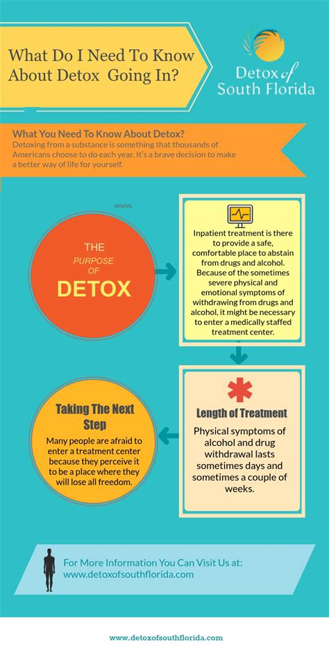 Florida Detox by What To Exect From A Florida Detox Center