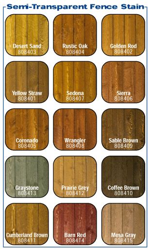refinish   wood fence dowd restoration