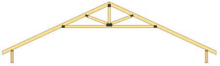 scissor trusses offer alternative and few advantages over cove types amp benefits roof raftertales home improvement made