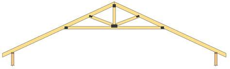timber roof trusses design framing pryda australia
