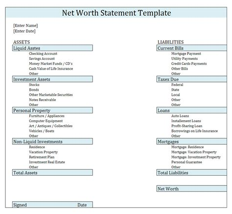 statement template net worth statement worksheet lesupercoin printables