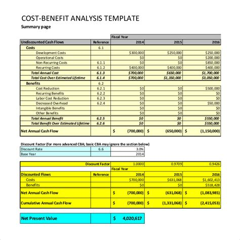 cost analysis excel template cost benefit analysis template 6 free pdf word