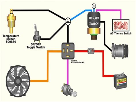 how to wire a fan how to wire an electric fan with an ac trinary switch