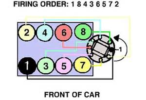 2006 Cadillac Dts Firing Order Need To Which Coil Is Coil 2 In A 2006 Cadillac Cts