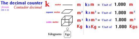 cuantos metros cuadrados tiene un metro cubico el contador decimal k