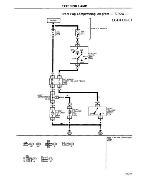 e21 light wiring diagram air handler wiring diagram