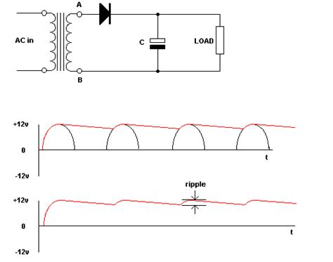 bridge rectifier smoothing capacitor value half wave rectifier gif images