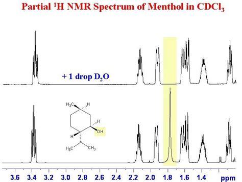 Proton Nmr Spectrum by Of Ottawa Nmr Facility Proton Nmr