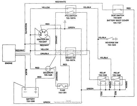 solenoid for mtd yard machine wiring diagram free