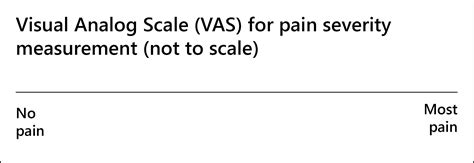vas scale best practices clinical assessment of intensity