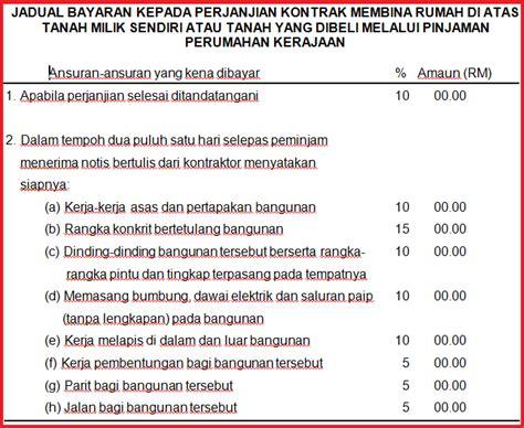 april 2012 urusan pembiayaan pinjaman perumahan kerajaan