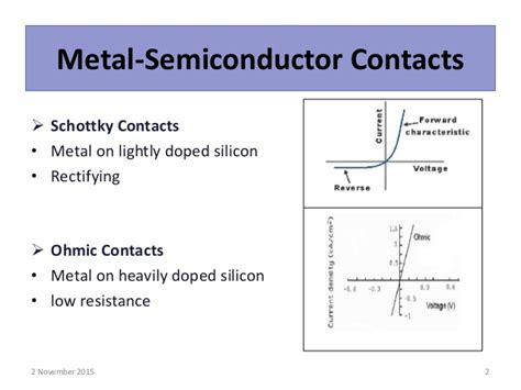 ohmic contact resistor metal semiconductor contacts