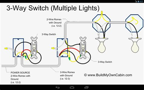 wiring schematics for dummies wiring diagram with