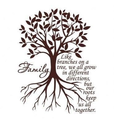 17 Best Family Tree Quotes on Pinterest   Family tattoo sayings, Memorial poems and Family genealogy