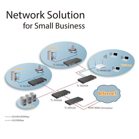 Tp Link Tl Sg2424p 24 Port Gigabit Smart Poe Switch W 4combo Sfp Slot tp link tl sg2424p 24 port gigabit smart poe switch with 4 combo sfp slots