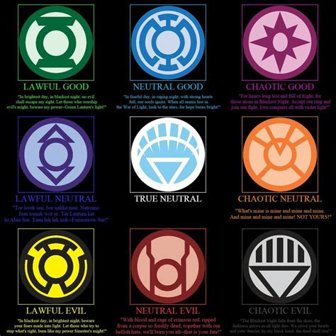 lantern corps colors lantern corps alignment table by imdabatman on deviantart