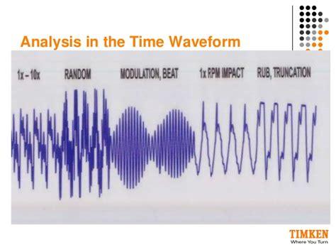 pattern recognition vibration analysis vibration analysis