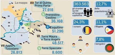porta di roma mappa negozi porta di roma mappa beautiful mappa di roma via di prima