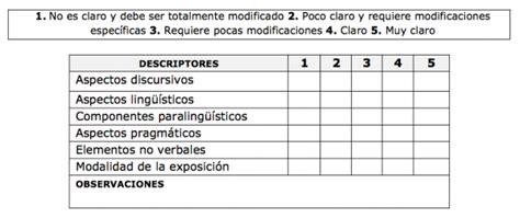preguntas guias para hacer una monografia la validaci 243 n por juicio de expertos dos investigaciones