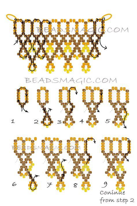 pattern magic tutorial pinterest the world s catalog of ideas