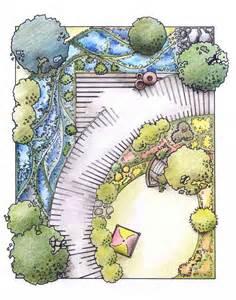 Garden Design Drawing Garden Design Being A Freelance Artist