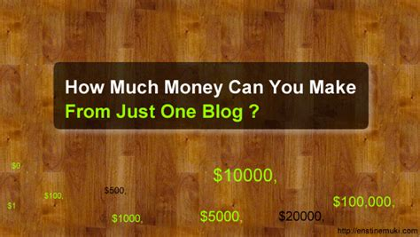 how much money can you make a year flipping houses house how much money can you make with a blog