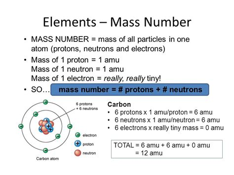 Proton Mass Amu by Atoms And Elements Ppt