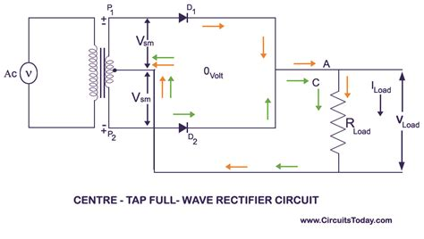 diode circuits and rectifiers pdf diode rectifier schematic get free image about wiring diagram
