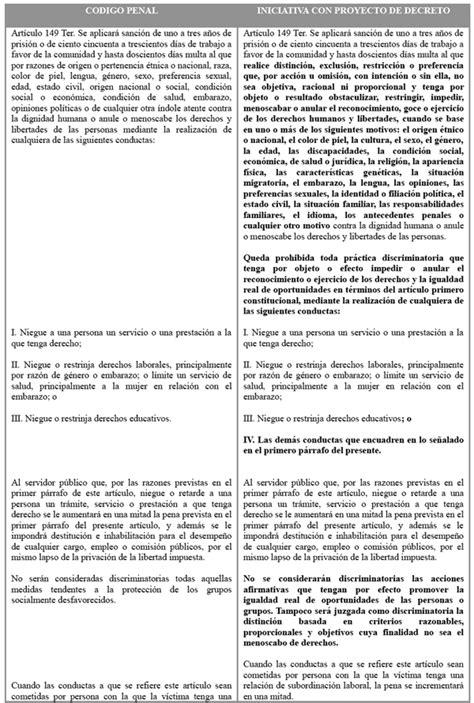 codigo penal df 2016 codigo penal del distrito federal 2016 diputados codigo