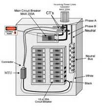 30 amp rv breaker box wiring diagram get free image about wiring diagram