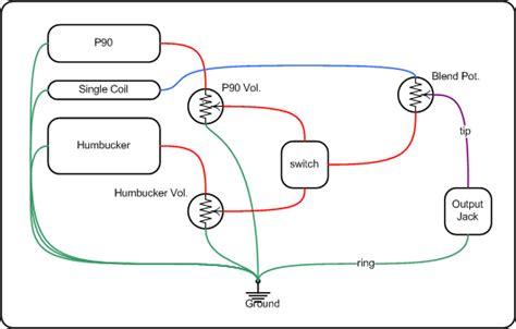 help with wiring offsetguitars