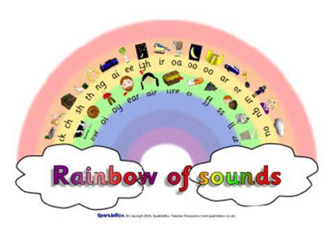 Phoneme Mats by Rainbow Picture Phoneme Mats Sb1608 Sparklebox