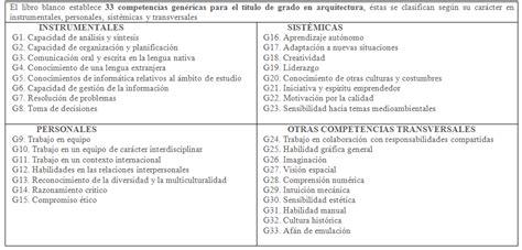 preguntas genericas y especificas formando en competencias agenda 2