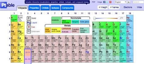 Periodic Table Dynamic by Dynamic Periodic Table Is An Interactive Tool For Chemistry Enthusiasts Web