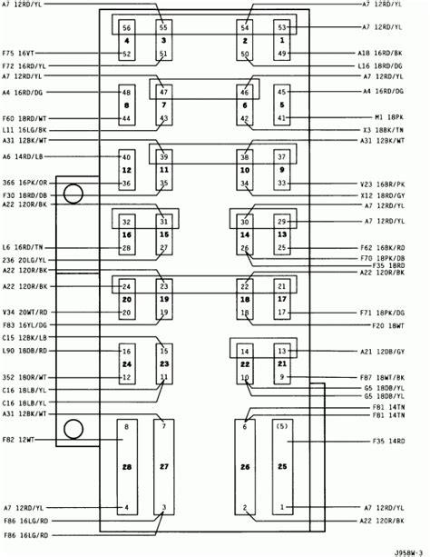 2006 jeep grand laredo fuse box diagram jeep grand fuse box diagram 36 wiring diagram