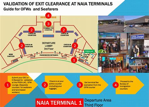 naia terminal 1 floor plan infographics from poea verification of oec