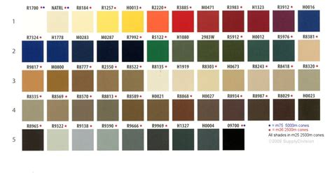 color shades sewing thread page from uk sewing services a sewing