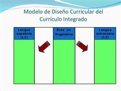 Modelo Curricular Montessori Presentacion Bilinguismo Ceip Marismas Tinto