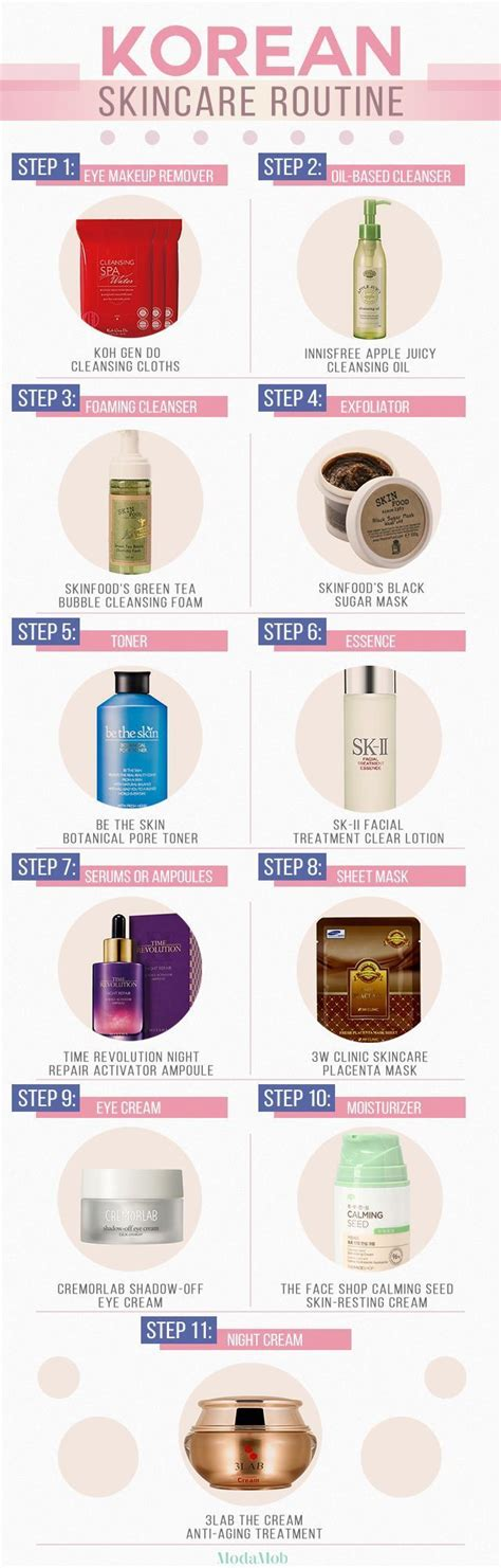 Best Detox Routine by 25 Best Ideas About Korean Skincare On