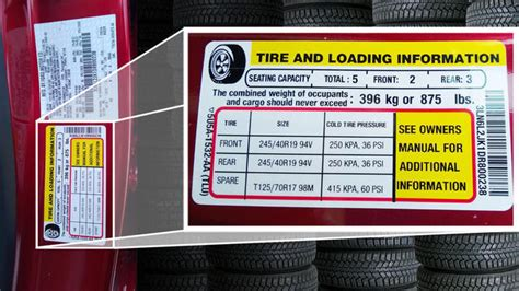 Car Tyre Pressure Average Keep A Eye On Your Car S Tyre Pressure In Summers In