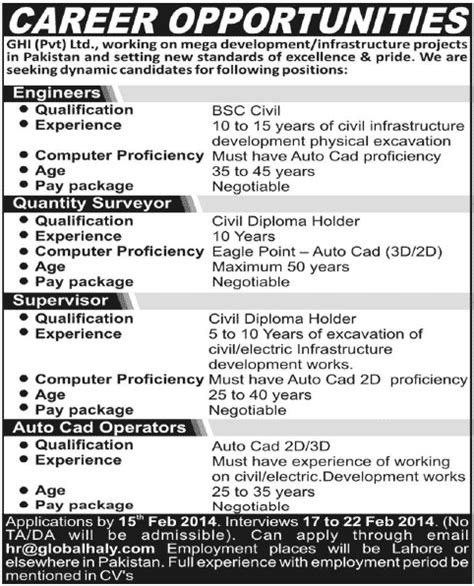 supervisor archives jhang jobs