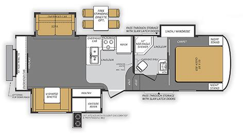 wildcat rv floor plans wildcat max fifth wheel model 293rex