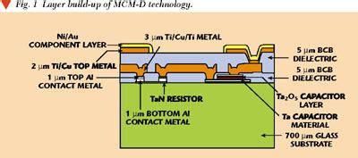 thin resistor integration thin resistor substrate 28 images integration of ta n thin resistors on anodic alumina mcm d