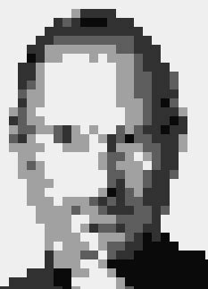 8-bit Avatar Maker | 8 bit, Avatar maker, Melty bead patterns
