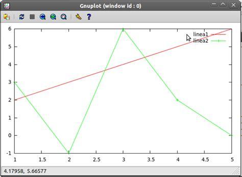 python tutorial xrange trabajos octavo laboratorio ejercicio 1 tutorial gnuplot
