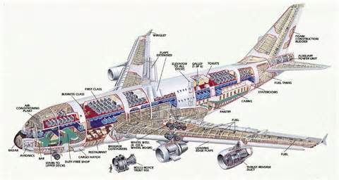 A380 Floor Plan by Airbus A380 Specs Modern Airliners