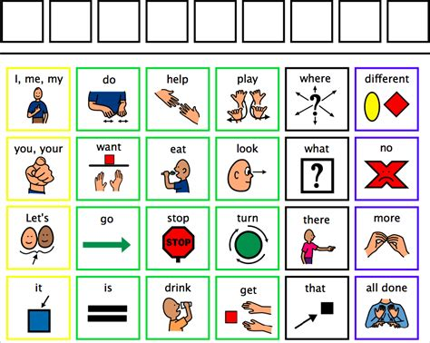 communication board template communication board template aac tips for multilingual