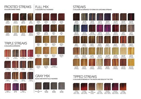 loreal inoa supreme colour chart image result for l39oreal inoa professional hair color chart t